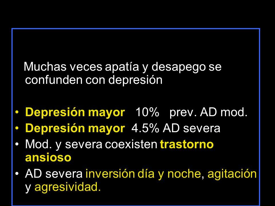 Depresión mayor 10% prev. AD mod. Depresión mayor 4.5% AD severa
