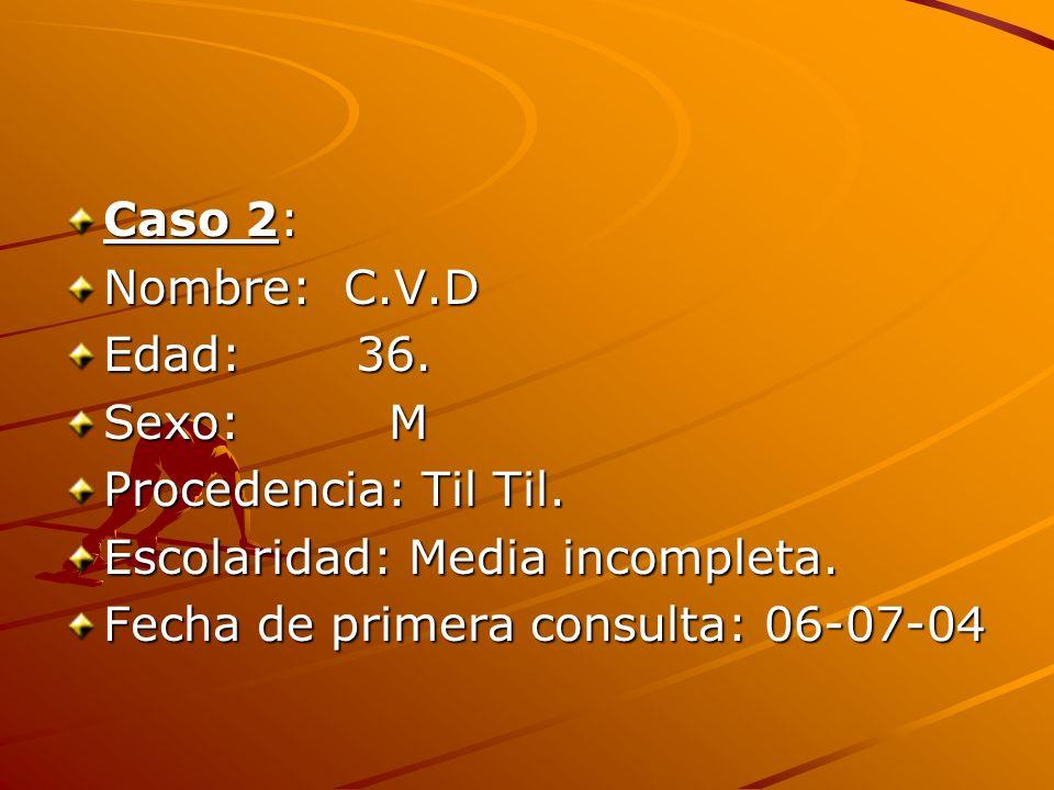Caso 2: Nombre: C.V.D. Edad: 36. Sexo: M. Procedencia: Til Til. Escolaridad: Media incompleta.