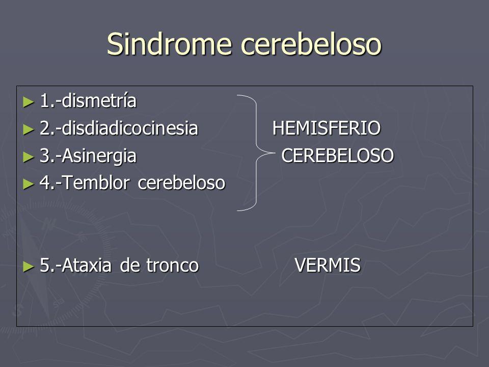 Sindrome cerebeloso 1.-dismetría 2.-disdiadicocinesia HEMISFERIO