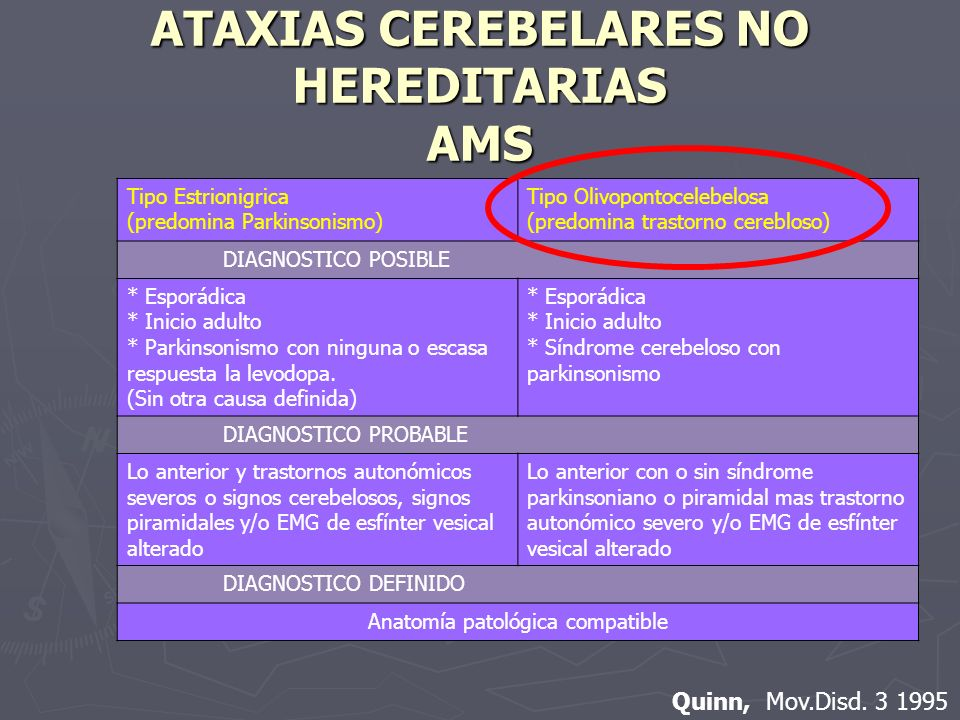 ATAXIAS CEREBELARES NO HEREDITARIAS AMS