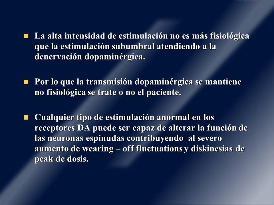 La alta intensidad de estimulación no es más fisiológica que la estimulación subumbral atendiendo a la denervación dopaminérgica.
