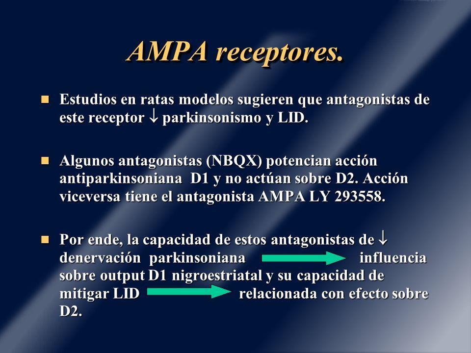 AMPA receptores. Estudios en ratas modelos sugieren que antagonistas de este receptor  parkinsonismo y LID.