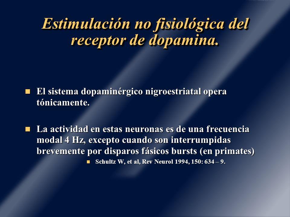Estimulación no fisiológica del receptor de dopamina.