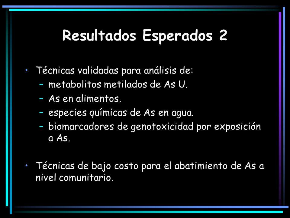 Resultados Esperados 2 Técnicas validadas para análisis de: