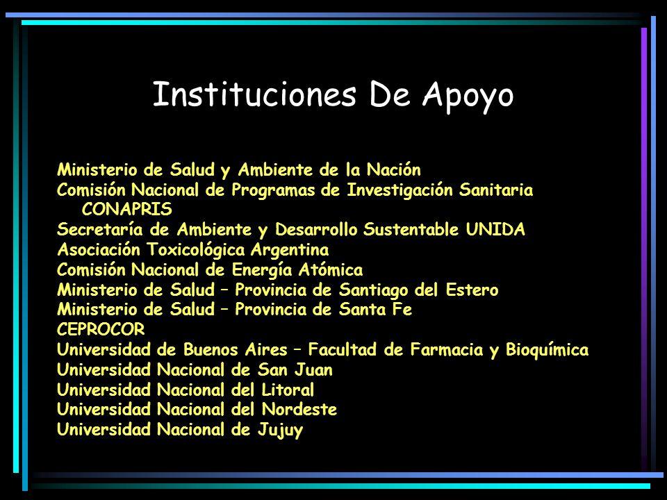 Instituciones De Apoyo