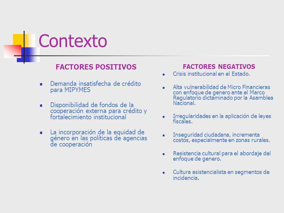 Contexto FACTORES POSITIVOS FACTORES NEGATIVOS