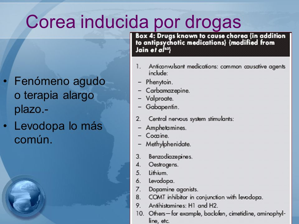 Corea inducida por drogas