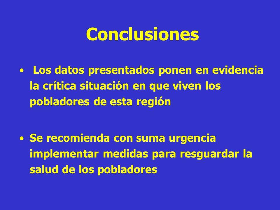 Conclusiones Los datos presentados ponen en evidencia la crítica situación en que viven los pobladores de esta región.