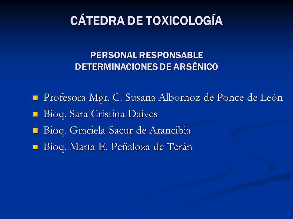CÁTEDRA DE TOXICOLOGÍA