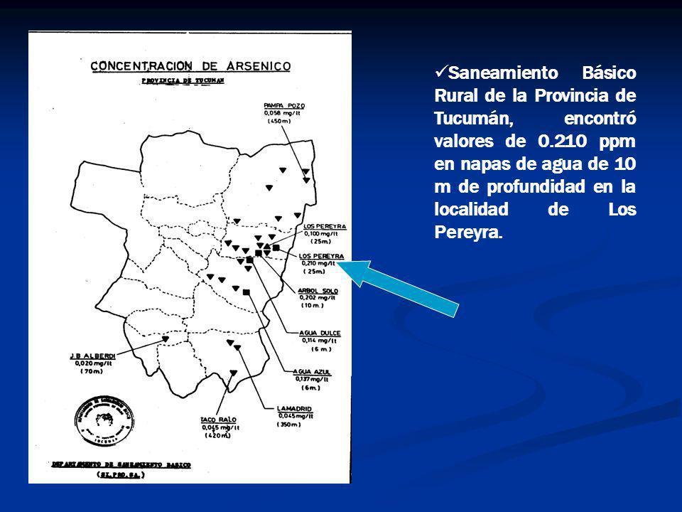 Saneamiento Básico Rural de la Provincia de Tucumán, encontró valores de 0.210 ppm en napas de agua de 10 m de profundidad en la localidad de Los Pereyra.