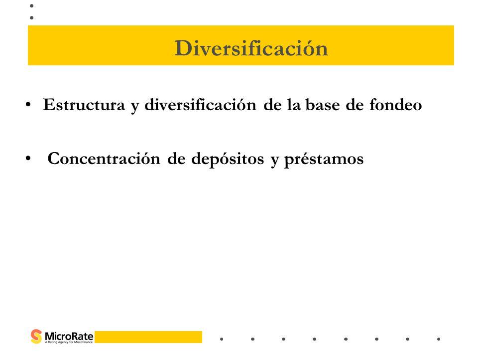 Diversificación Estructura y diversificación de la base de fondeo