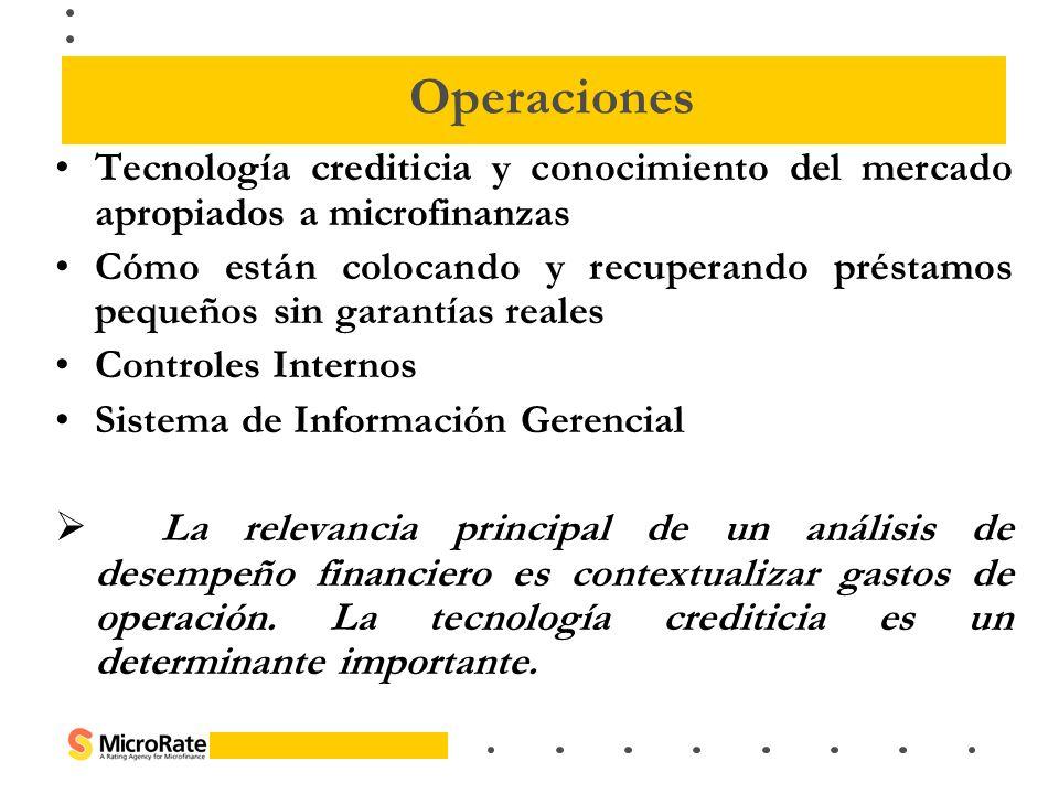 Operaciones Tecnología crediticia y conocimiento del mercado apropiados a microfinanzas