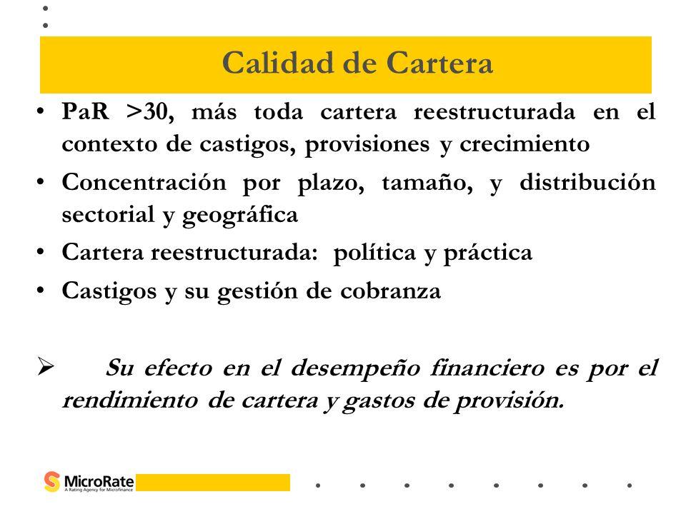Calidad de Cartera PaR >30, más toda cartera reestructurada en el contexto de castigos, provisiones y crecimiento.