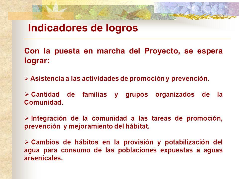 Indicadores de logros Con la puesta en marcha del Proyecto, se espera lograr: Asistencia a las actividades de promoción y prevención.