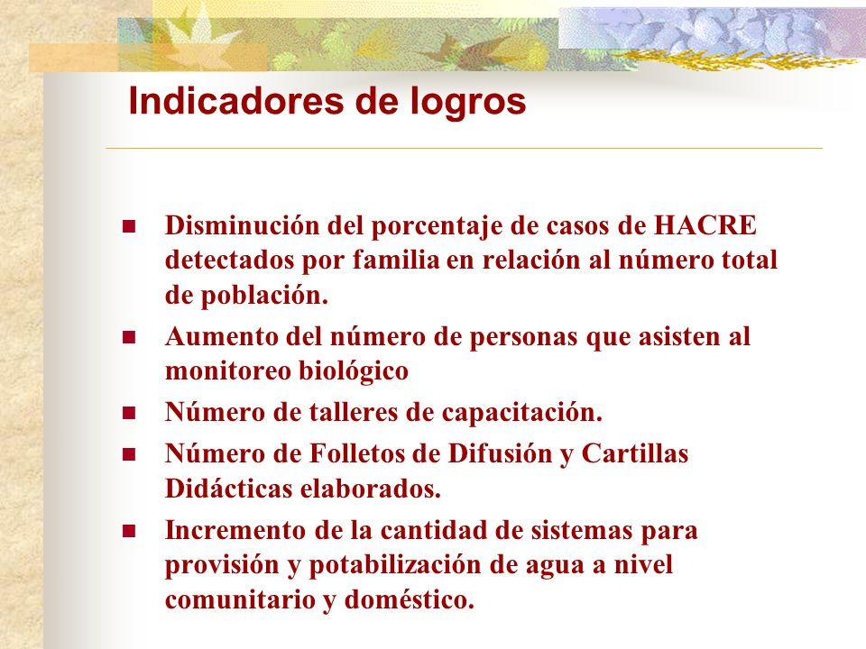 Indicadores de logros Disminución del porcentaje de casos de HACRE detectados por familia en relación al número total de población.
