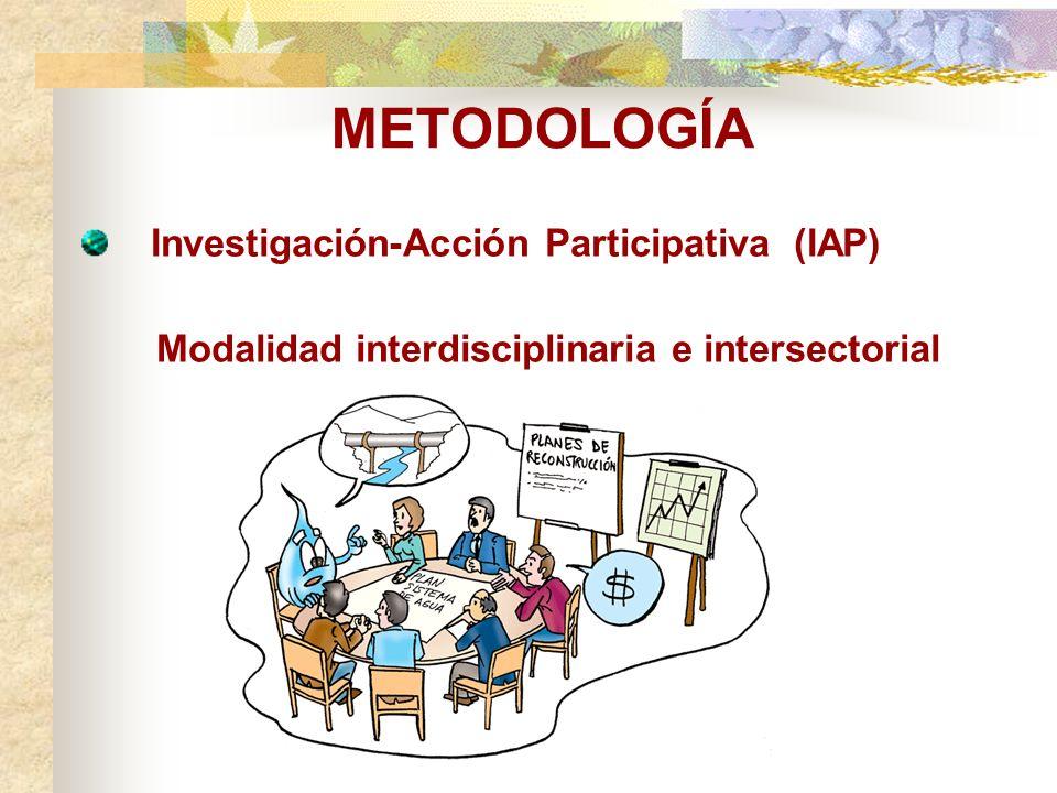 METODOLOGÍA Investigación-Acción Participativa (IAP)
