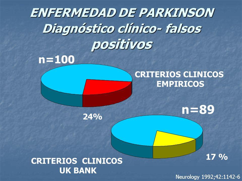 ENFERMEDAD DE PARKINSON Diagnóstico clínico- falsos positivos