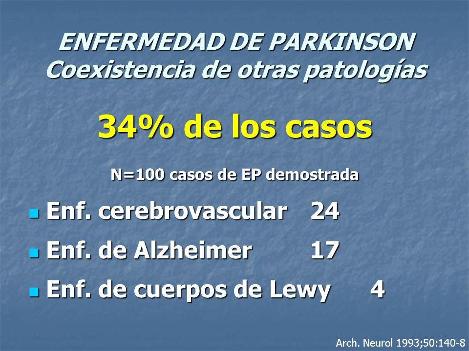 ENFERMEDAD DE PARKINSON Coexistencia de otras patologías