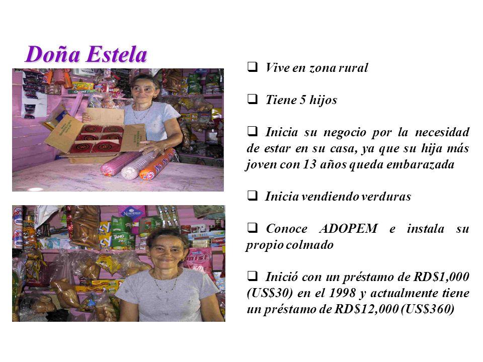 Doña Estela Vive en zona rural Tiene 5 hijos
