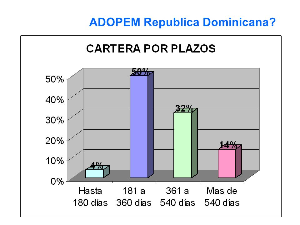 ADOPEM Republica Dominicana