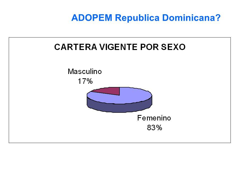 ADOPEM Republica Dominicana