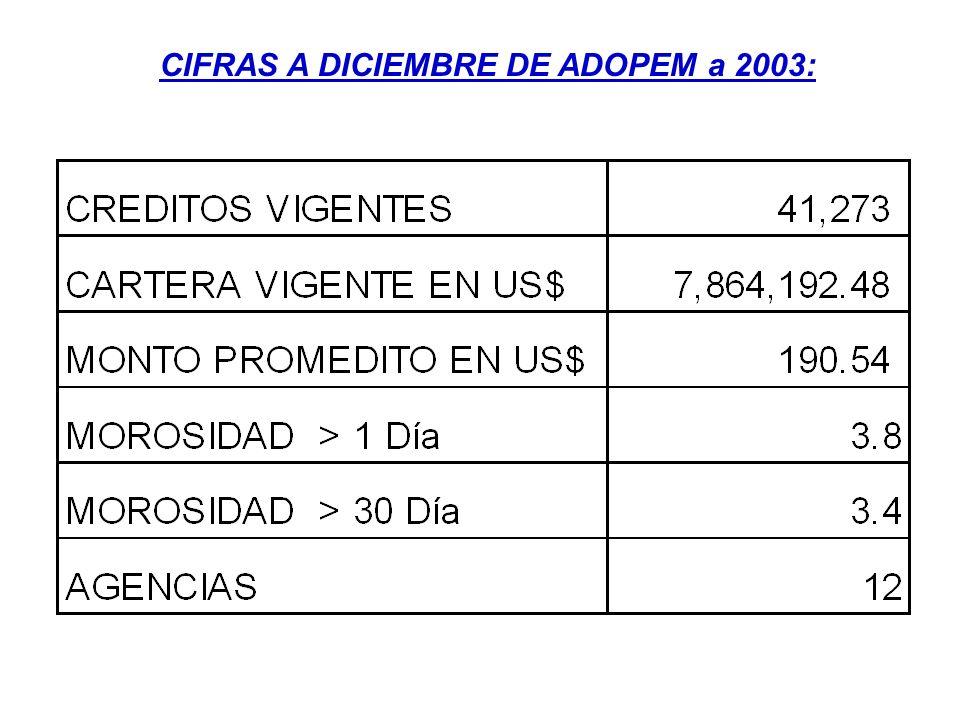 CIFRAS A DICIEMBRE DE ADOPEM a 2003: