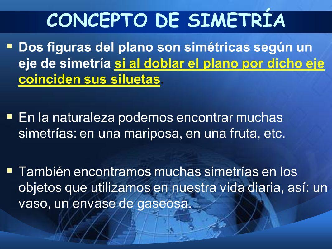 CONCEPTO DE SIMETRÍA Dos figuras del plano son simétricas según un eje de simetría si al doblar el plano por dicho eje coinciden sus siluetas.