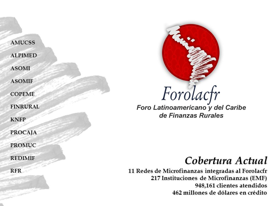 Cobertura Actual 11 Redes de Microfinanzas integradas al Forolacfr