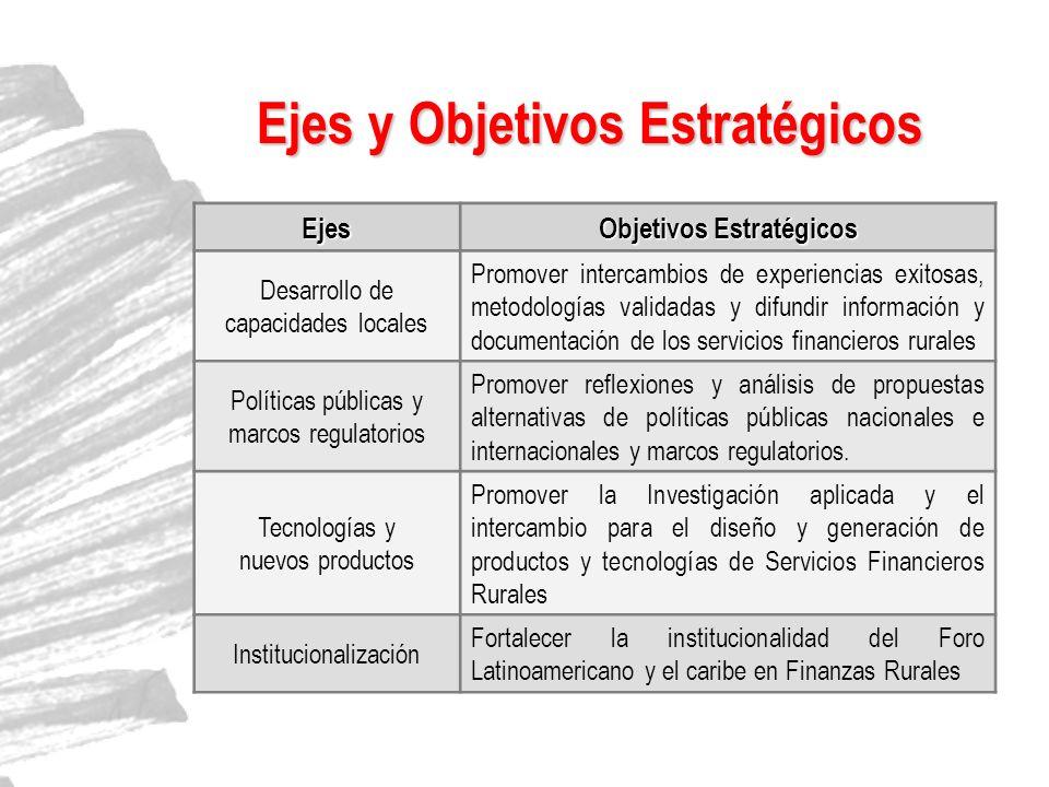 Ejes y Objetivos Estratégicos