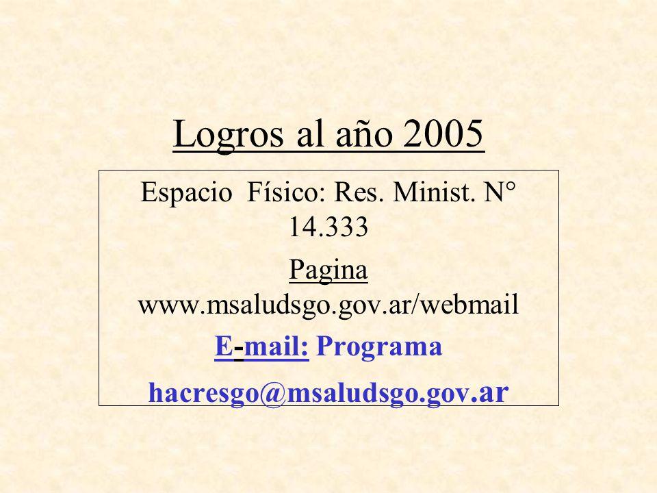 Logros al año 2005 Espacio Físico: Res. Minist. N° 14.333