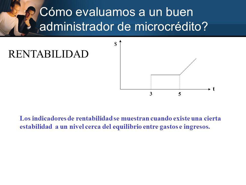 Cómo evaluamos a un buen administrador de microcrédito