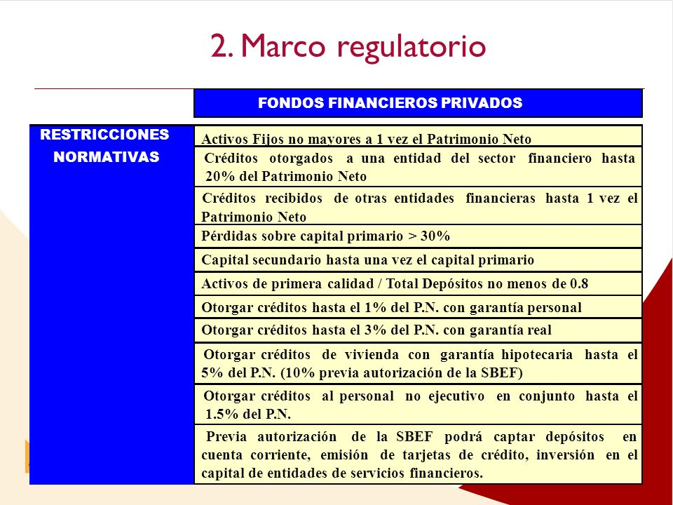 2. Marco regulatorio Créditos otorgados a una entidad del sector