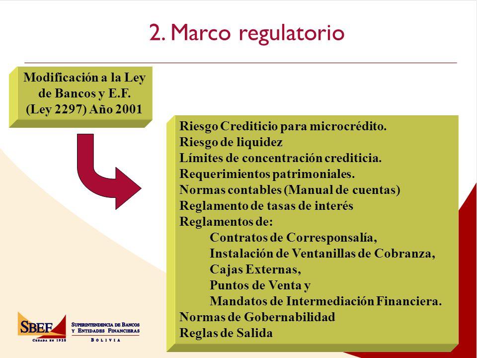 Modificación a la Ley de Bancos y E.F.