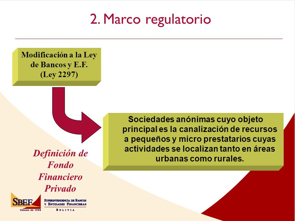 2. Marco regulatorio Definición de Fondo Financiero Privado