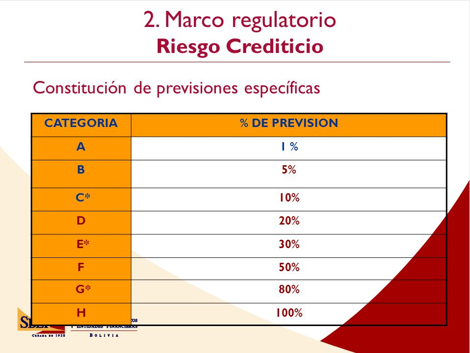 2. Marco regulatorio Riesgo Crediticio