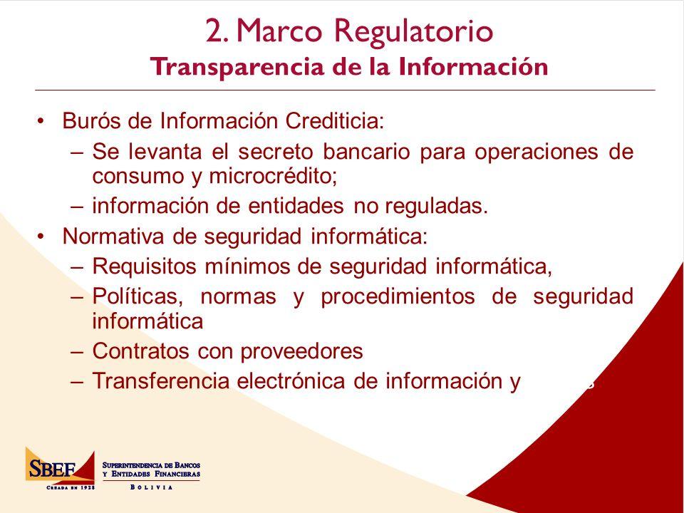 Transparencia de la Información