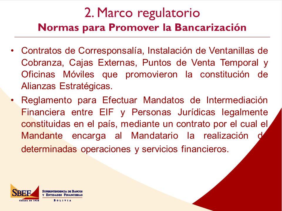 Normas para Promover la Bancarización