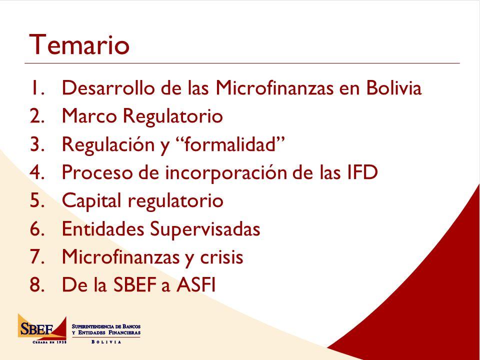 Temario Desarrollo de las Microfinanzas en Bolivia Marco Regulatorio