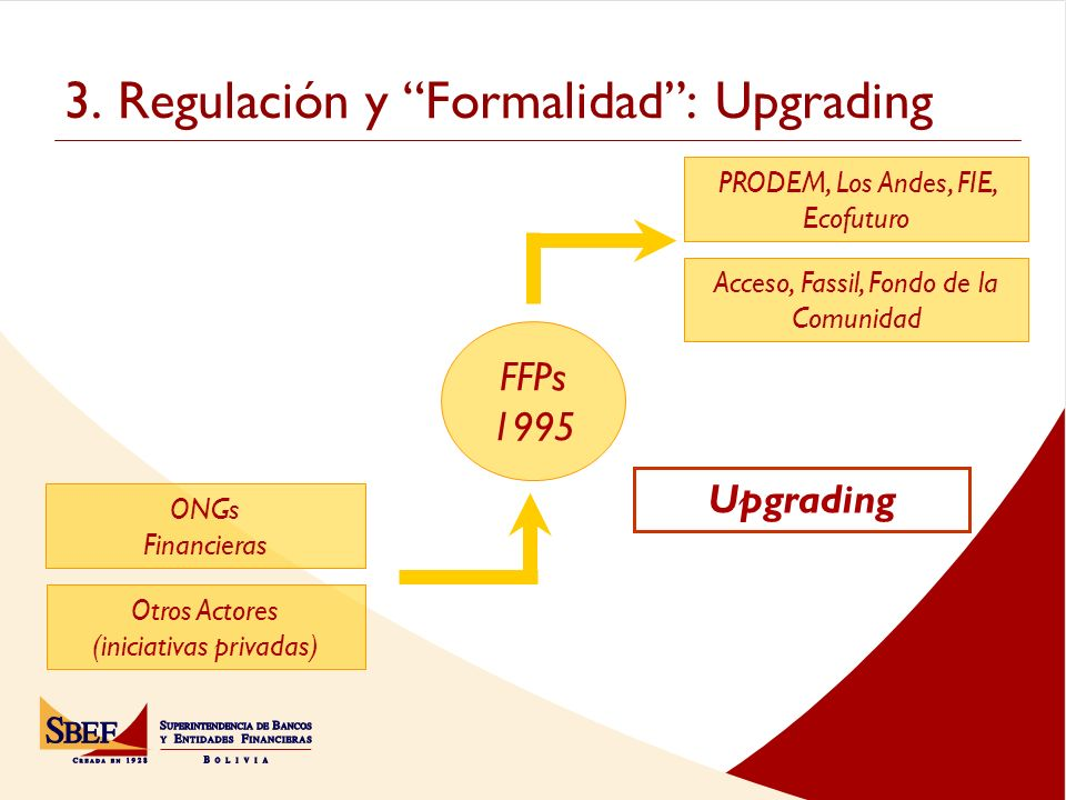 3. Regulación y Formalidad : Upgrading