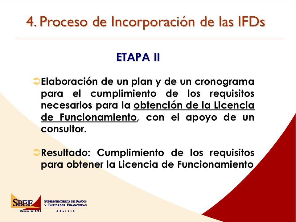 4. Proceso de Incorporación de las IFDs
