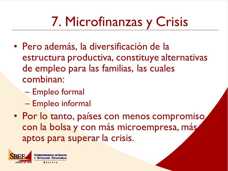 7. Microfinanzas y Crisis