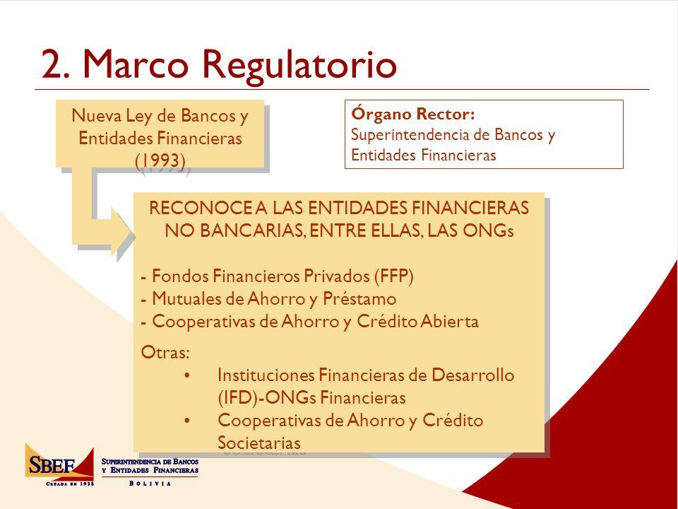 Entidades Financieras (1993)