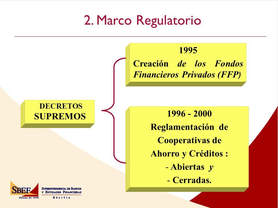 2. Marco Regulatorio 1995. Creación de los Fondos Financieros Privados (FFP) DECRETOS. SUPREMOS.