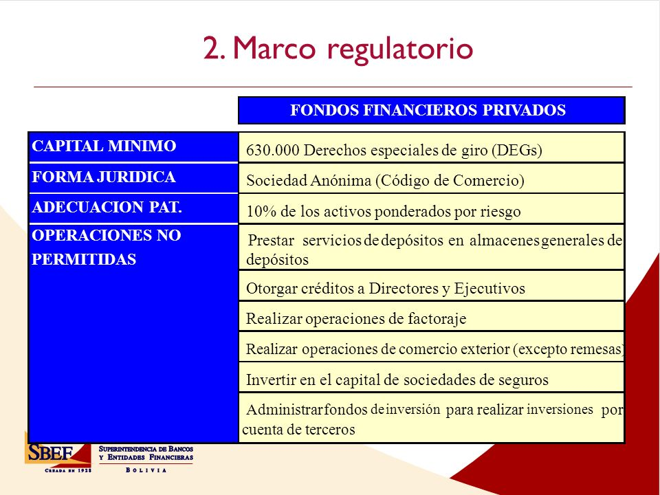 2. Marco regulatorio FONDOS FINANCIEROS PRIVADOS CAPITAL MINIMO