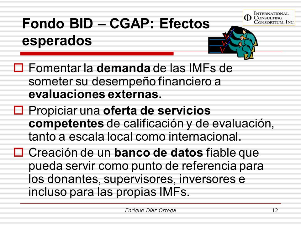 Fondo BID – CGAP: Efectos esperados