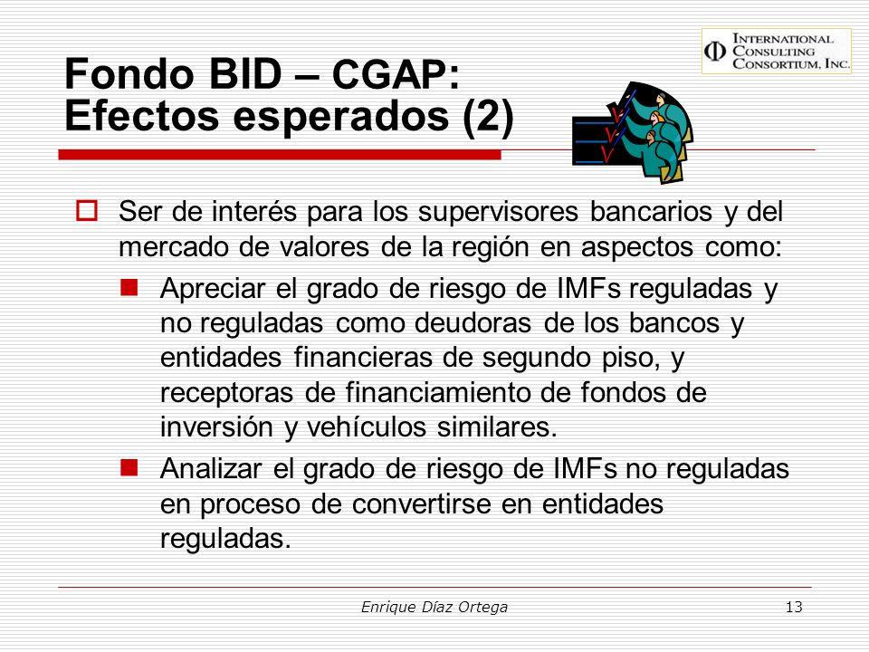 Fondo BID – CGAP: Efectos esperados (2)