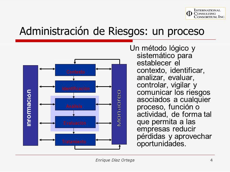 Administración de Riesgos: un proceso