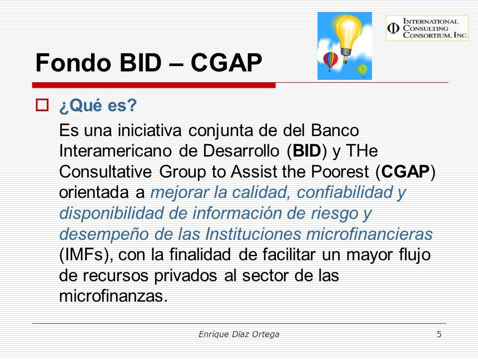 Fondo BID – CGAP ¿Qué es