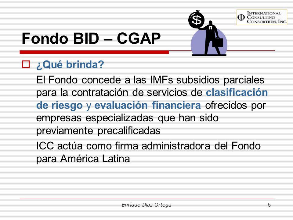 Fondo BID – CGAP ¿Qué brinda