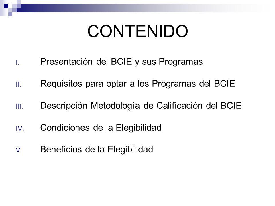 CONTENIDO Presentación del BCIE y sus Programas